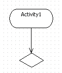 StarUML 5.0 User Guide (Modeling with Activity Diagram)